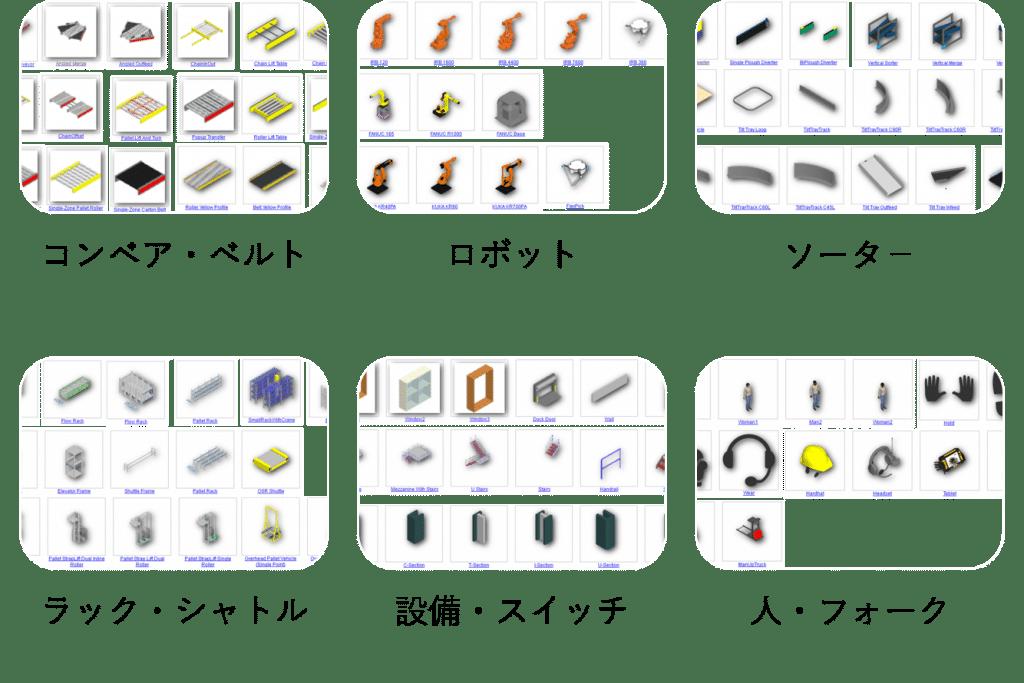 Emulate3D シミュレーション