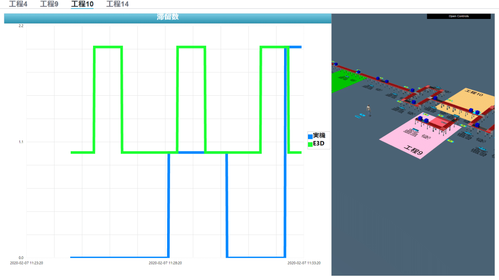 thingworx PTC Emulate3D IoT