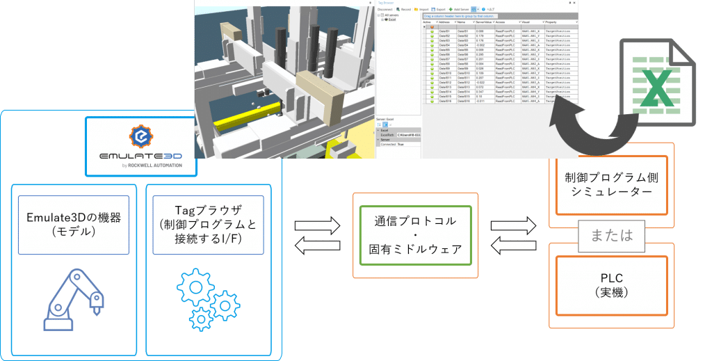 DXティーチング エミュレーション