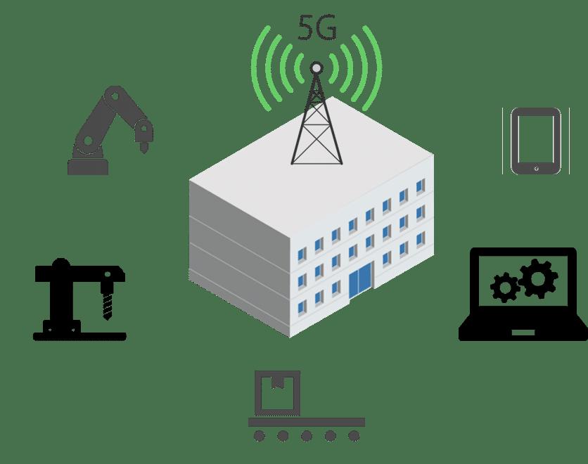 基地局 IoT ロボット