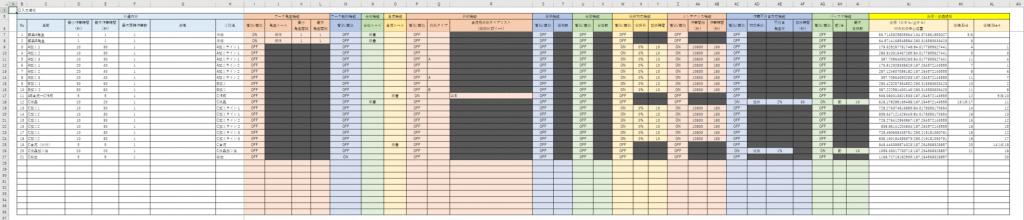 Excel,機能,生産技術,生産管理