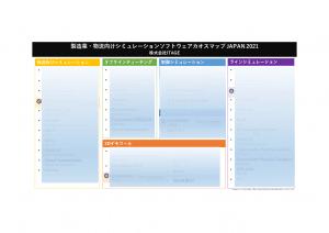 シミュレーション ソフト カオスマップ