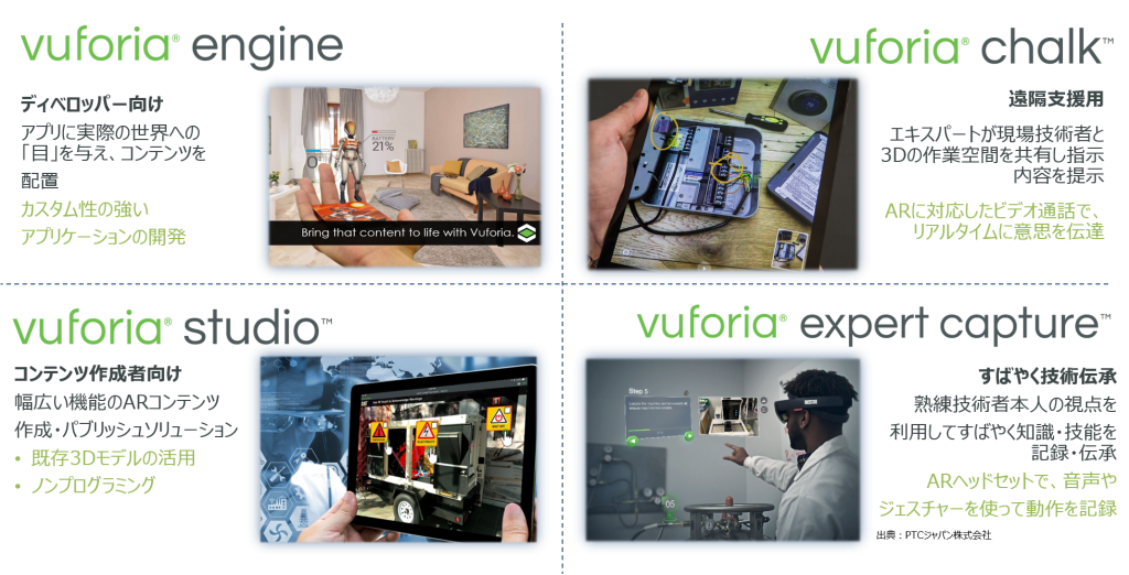 Vuforia製品 Vuforia VuforiaChalk VuforiaStudio VuforiaEngine