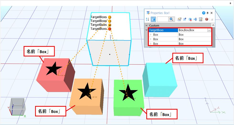 プロパティ Visual 検索 VisualList