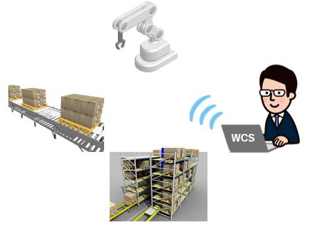 WCS IoT マテハン 設備 コンベヤ 自動倉庫